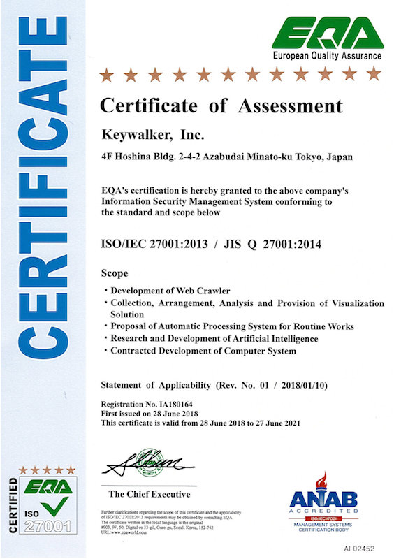 Certificate of Assessment