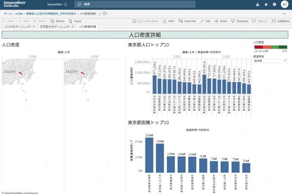 国勢調査・人口分析ダッシュボード