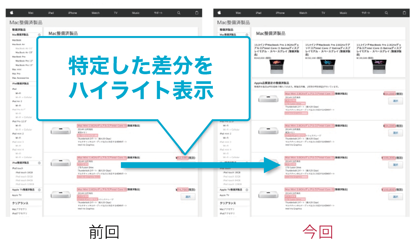 WEB 比較 変更 Diffツール