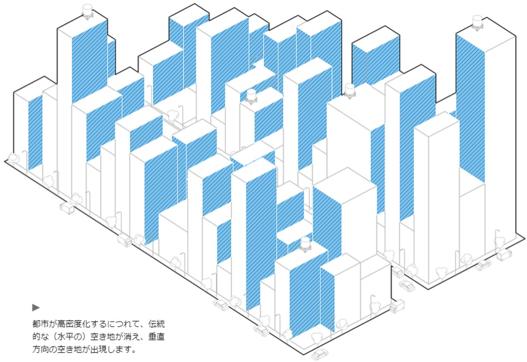 Framlabの3Dプリンタ住宅「Homed」の構造