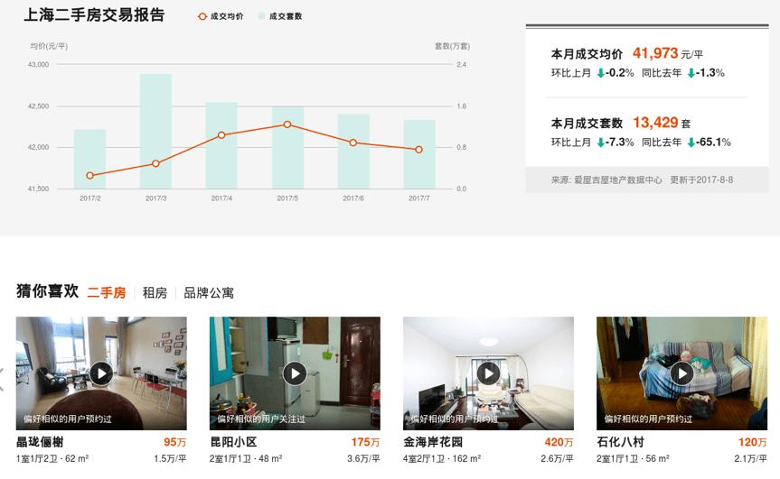 爱屋吉屋(IWJW)のWEBサイト
