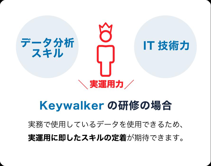 keywalkerのTableauセミナー研修の解説