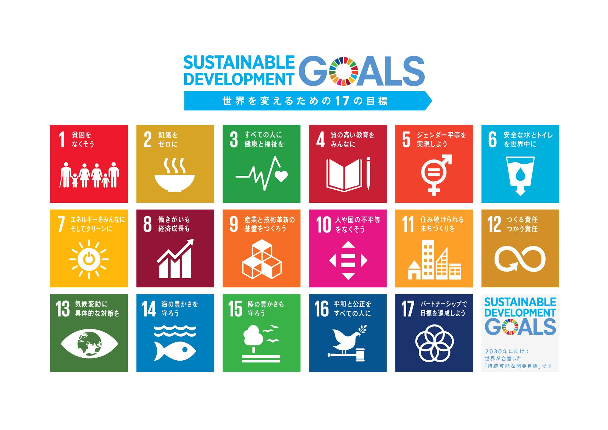 SDGS Goal Image